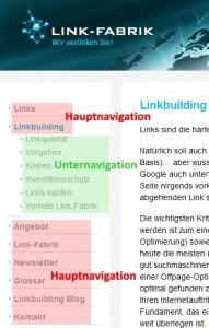 Navigation und Linkbuilding